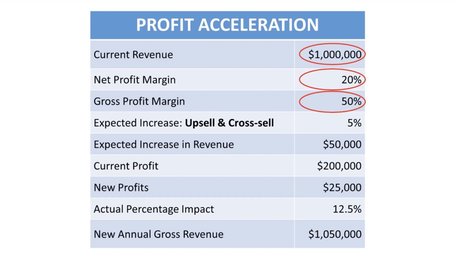 upsell-and-crosssell-example